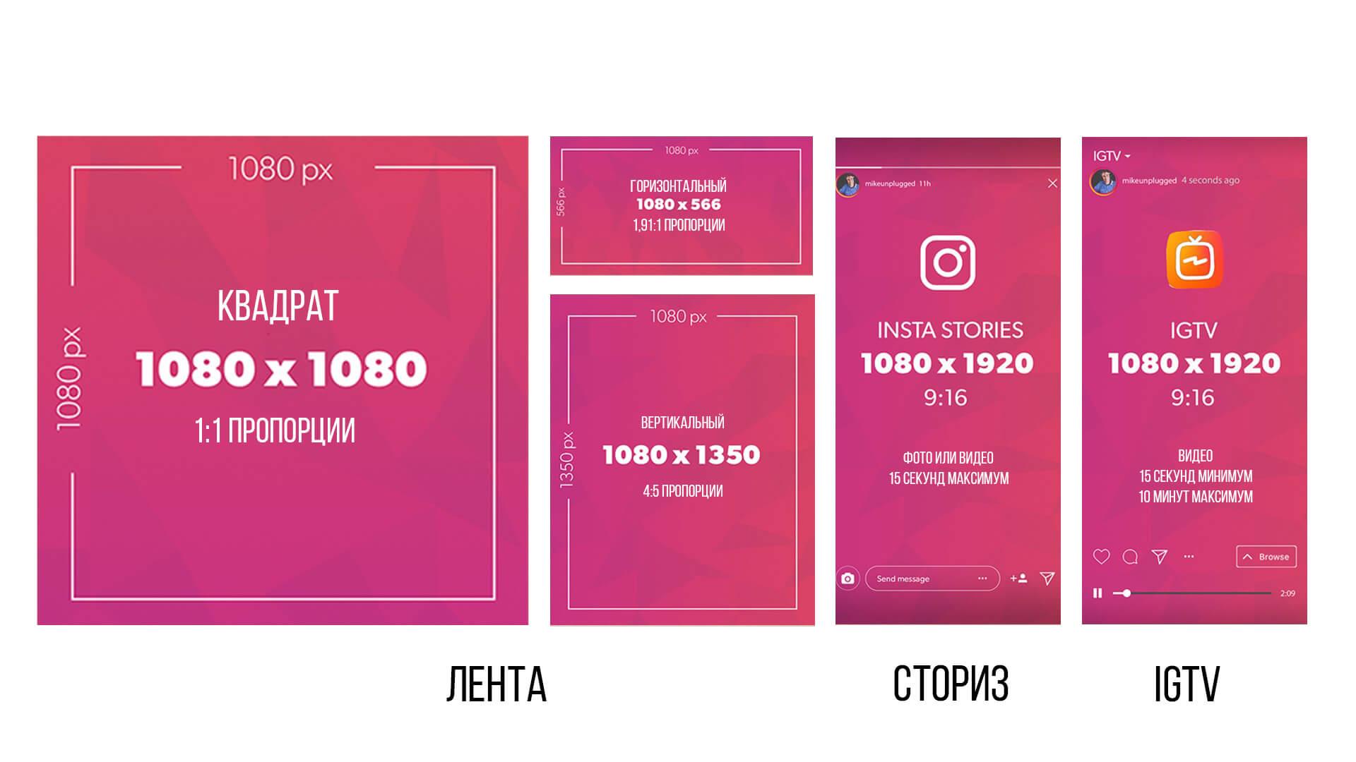 Изображение с размерами картинок для инстаграм в сторис и ленту постов